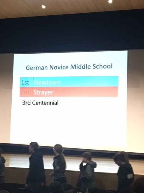 2018 first Place German Novice